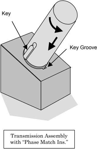 "Key Key Groove Transmission Assembly with ""Phase Match Ins."""