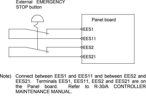 External EMERGENCY 外部非常停止スイッチ STOP button Panel board パネルボード EES1 EES11 EES2