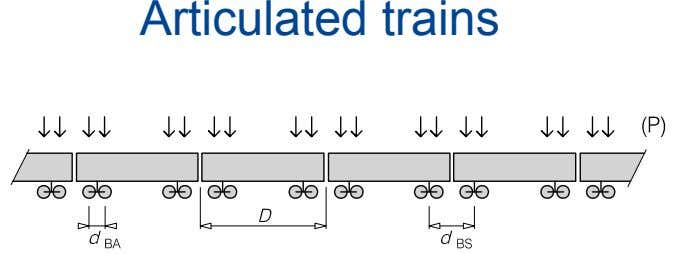 Articulated trains