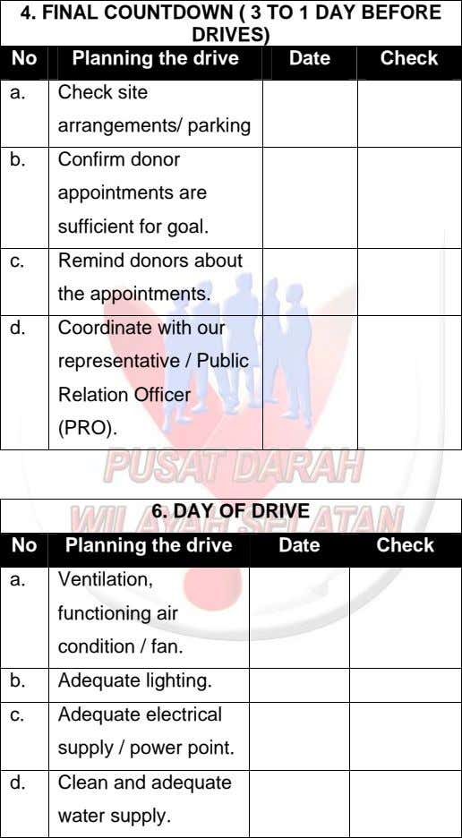 4. FINAL COUNTDOWN ( 3 TO 1 DAY BEFORE DRIVES) No Planning the drive Date