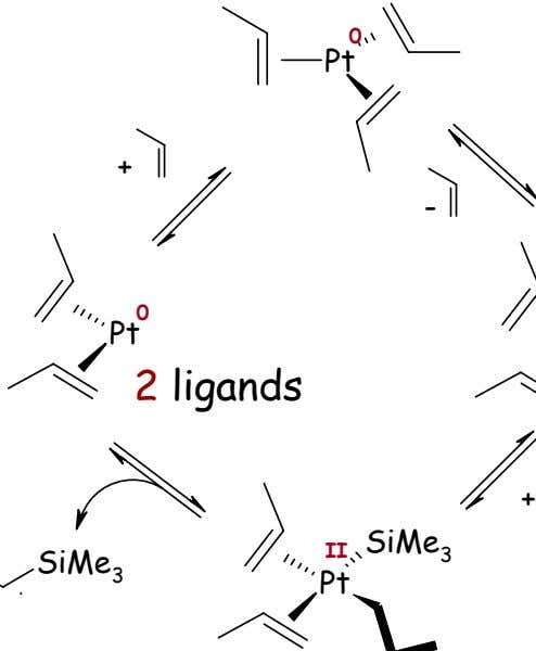 0 Pt + 0 Pt 2 ligands SiMe 3 SiMe 3