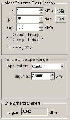 calculates the uniaxial compressive strength sigc . Equivalent Mohr-Coulomb Parameters for Curved Failure