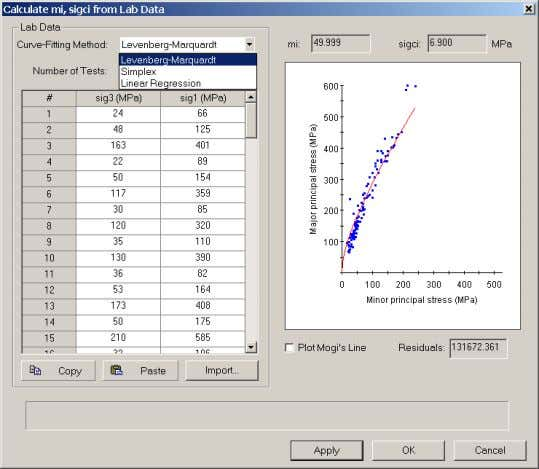 New parameters are calculated as soon as a curve fitting method is selected from the