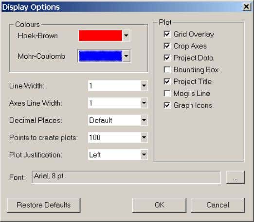 the mouse anywhere in the Failure Envelope display area). Most of the Display Options are self-explanatory,