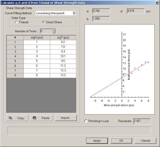 Power Curve fit of the sample direct shear data This concludes the tutorial on fi