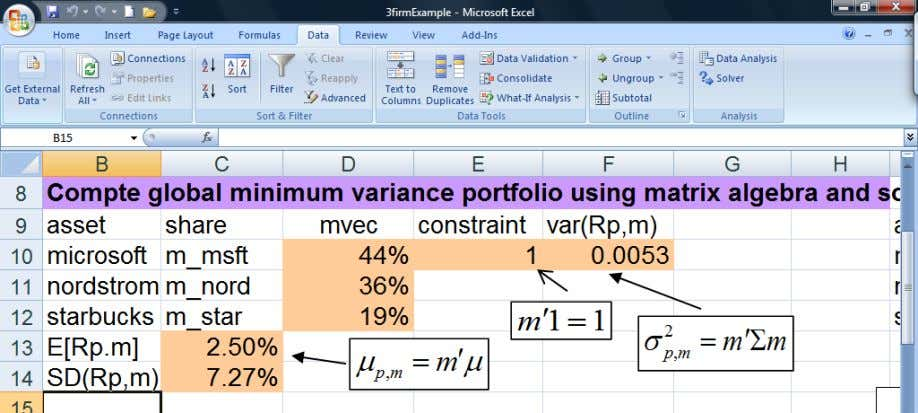 The global minimum variance portfolio has 44% in Microsoft, 36% in Nordstrom and 19% in Starbucks.