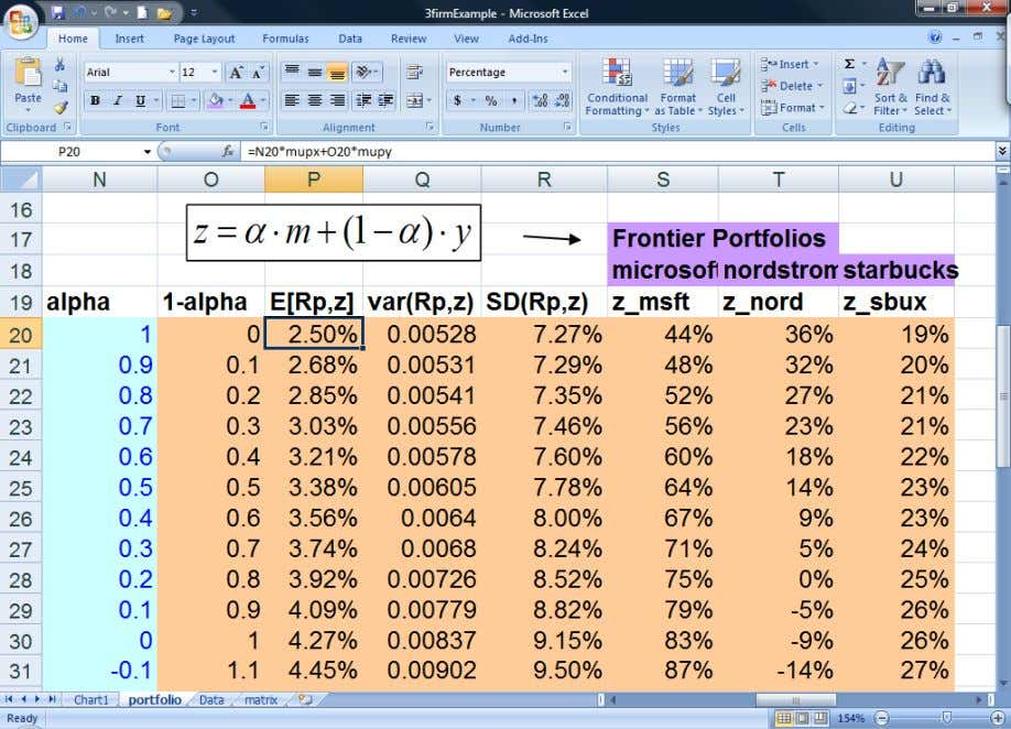 for any constant α is also an efficient portfolio. The expected return and variance of this