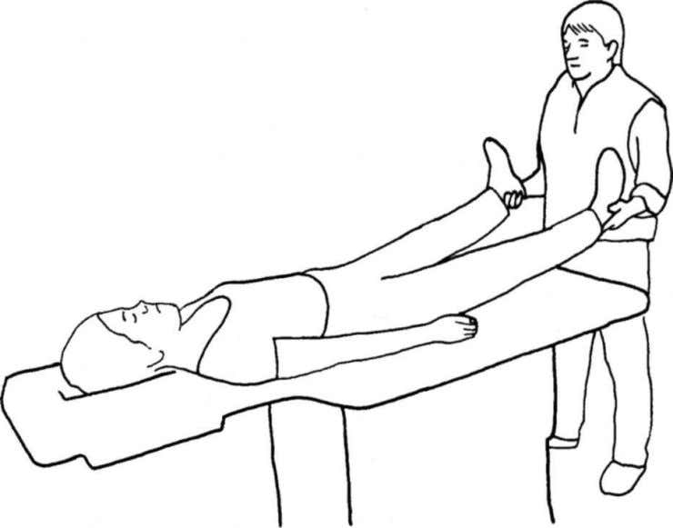 An Introduction to Craniosacral Therapy Figure 25: Unwinding backtrack in the patient, become an immovable obstacle
