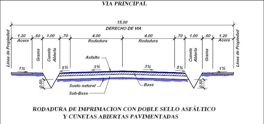 ESPECIFICACIONES MINIMAS 1. DOBLE SELLO ASFALTICO. a. DOBLE TRATAMIENTO SUPERFICIAL b. IMPRIMACION Y DOBLE