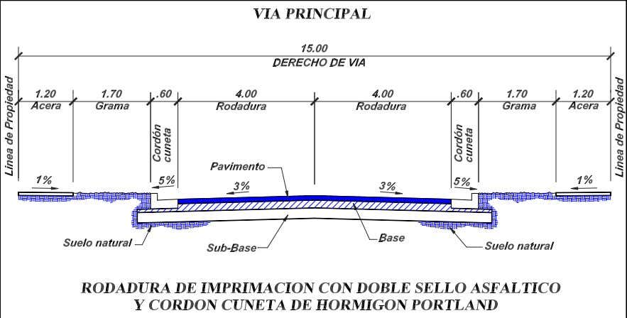 ESPECIFICACIONES MINIMAS 1. DOBLE SELLO ASFALTICO a. DOBLE TRATAMIENTO SUPERFICIAL b. IMPRIMACION Y DOBLE SELLO