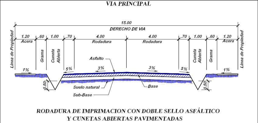 ESPECIFICACIONES MINIMAS 1. DOBLE SELLO ASFALTICO   a. IMPRIMACION Y DOBLE SELLO CON PIEDRA DE