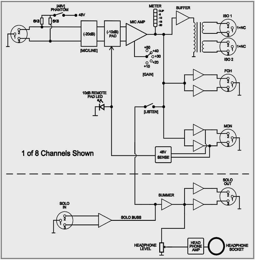 Block Diagram DS800 Page 7