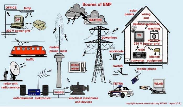 can you tell if you're a victim of electronic harassment You may be a victim of