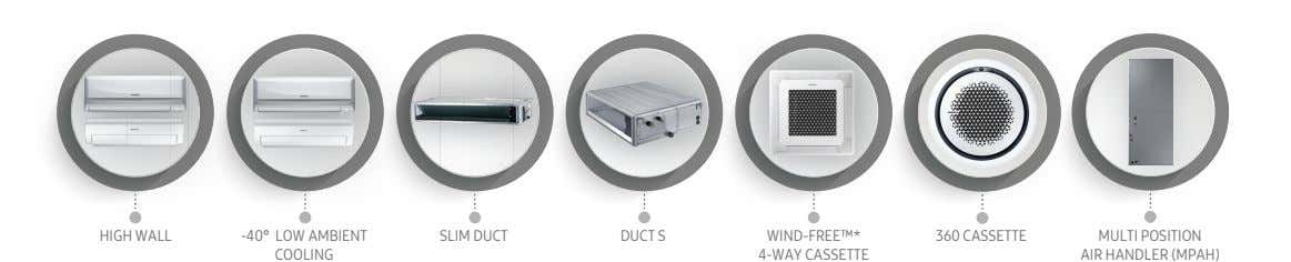 HIGH WALL HIGH WALL -40° LOW AMBIENT -40° LOW AMBIENT SLIM DUCT DUCT S WIND-FREE™*
