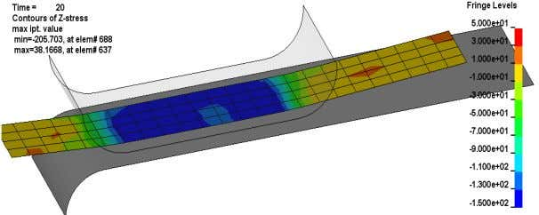 time step size is not based on thickness!   ANSYS Conference & 28 t h CADFEM