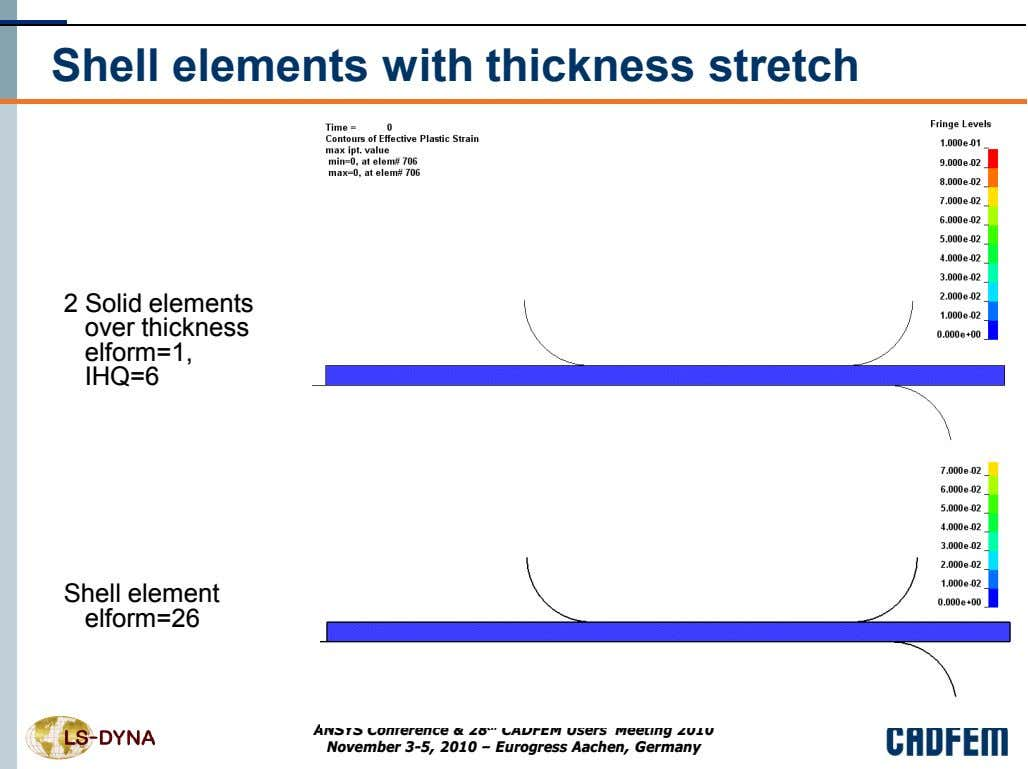 Shell elements with thickness stretch 2 Solid elements over thickness elform=1, IHQ=6 Shell element elform=26