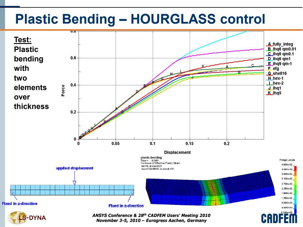 Plastic Bending – HOURGLASS control Test: Plastic bending with two elements over thickness ANSYS Conference