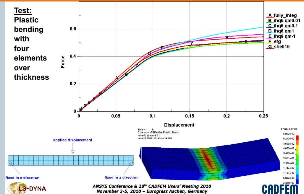 Test: Plastic bending with four elements over thickness ANSYS Conference & 28 th CADFEM Users'