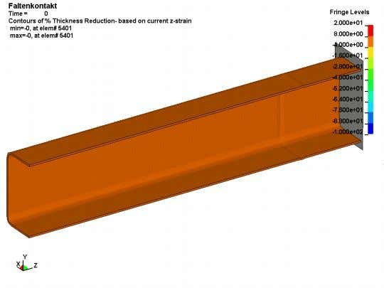 strain exist. The simplest example is a tensile test. ANSYS Conference & 28 t h CADFEM