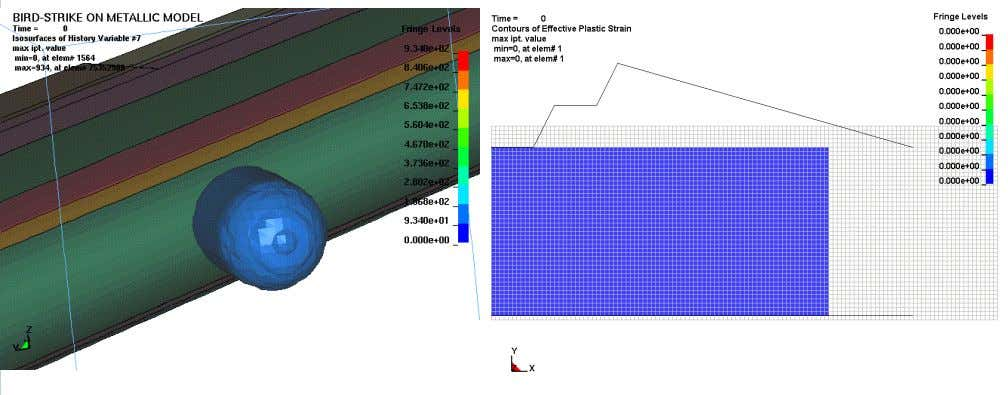 Examples for multi material euler: Bird strike 2d forging ANSYS Conference & 28 t h CADFEM