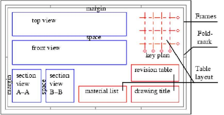 Tekla For Dummies rdheng@gmail.com Table layout You define the location of each individual table in a