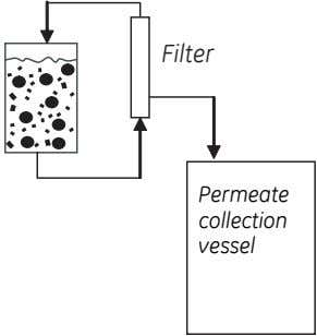 Filter Permeate collection vessel