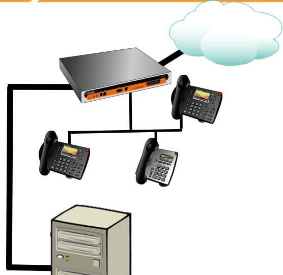 ShoreTel Front End to the PBX 7 © 2009 ShoreTel, Inc. All rights reserved worldwide. •