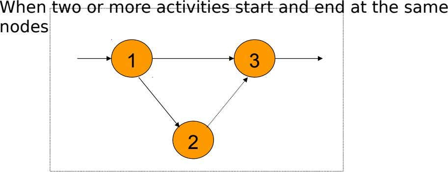 When two or more activities start and end at the same nodes A B D 1
