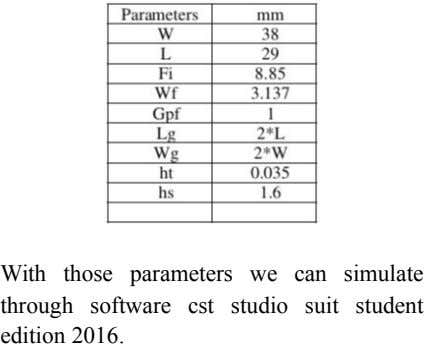 With those parameters we can simulate through software cst studio suit student edition 2016.