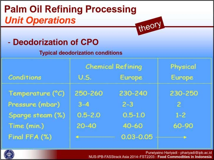 Palm Oil Refining Processing Unit Operations - Deodorization of CPO Typical deodorization conditions Purwiyatno