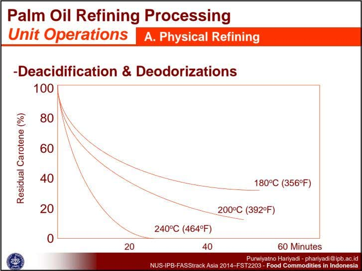 Palm Oil Refining Processing Unit Operations A. Physical Refining -Deacidification & Deodorizations 100 80 60