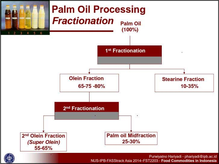 Palm Oil Processing Fractionation Palm Oil (100%) 1 st Fractionation 2 nd Fractionation 2 nd