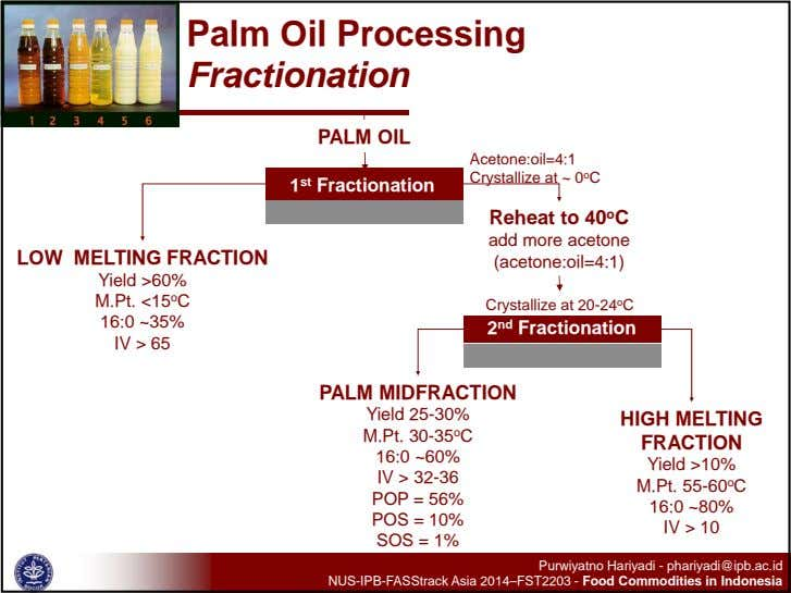 Palm Oil Processing Fractionation PALM OIL Acetone:oil=4:1 Crystallize at ~ 0 o C 1 st