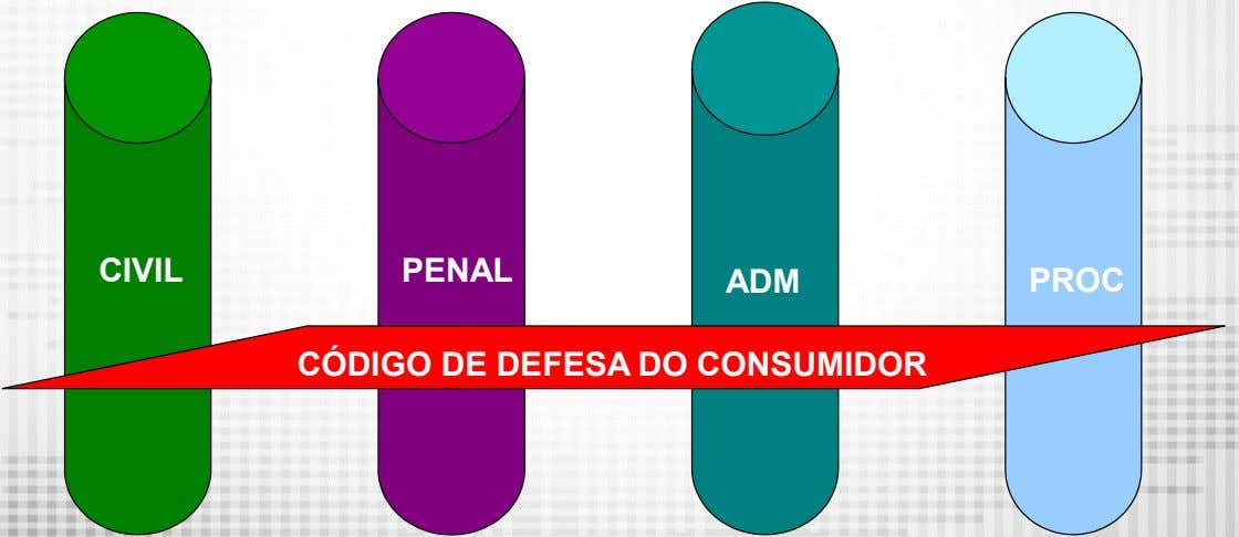 CIVIL PENAL ADM CÓDIGO DE DEFESA DO CONSUMIDOR PROC