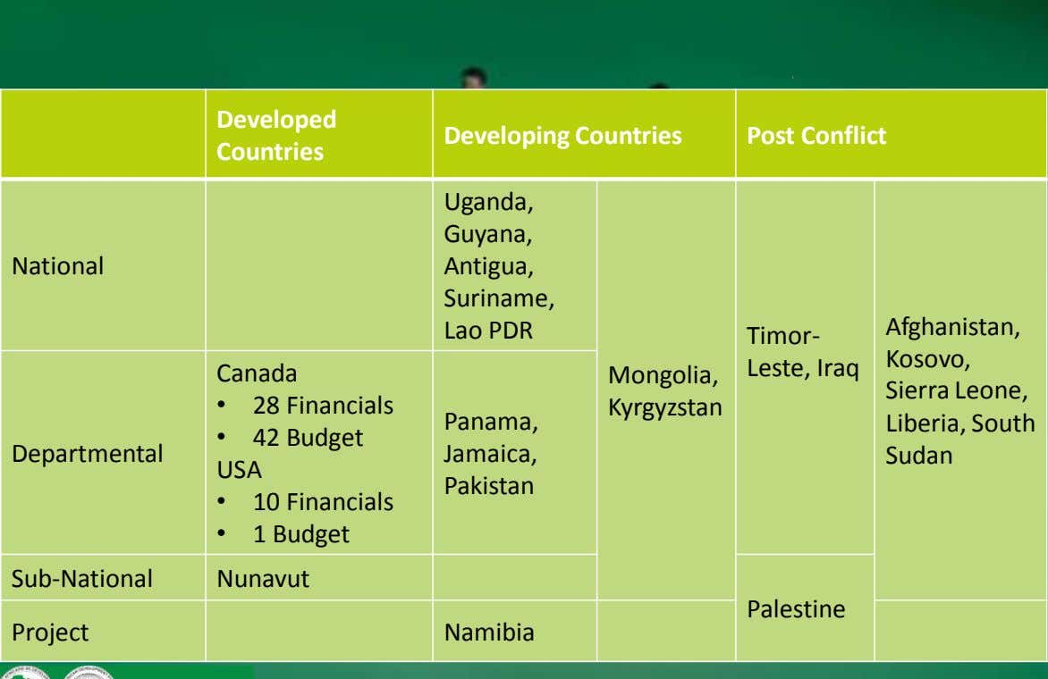 Version 7 section Developed Developing Countries Post Conflict Countries Uganda, Guyana, National Antigua,
