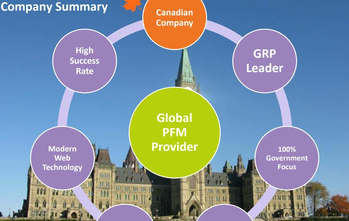 Company Summary Version 7 section Canadian Company High GRP Success Leader Rate • brief discussion