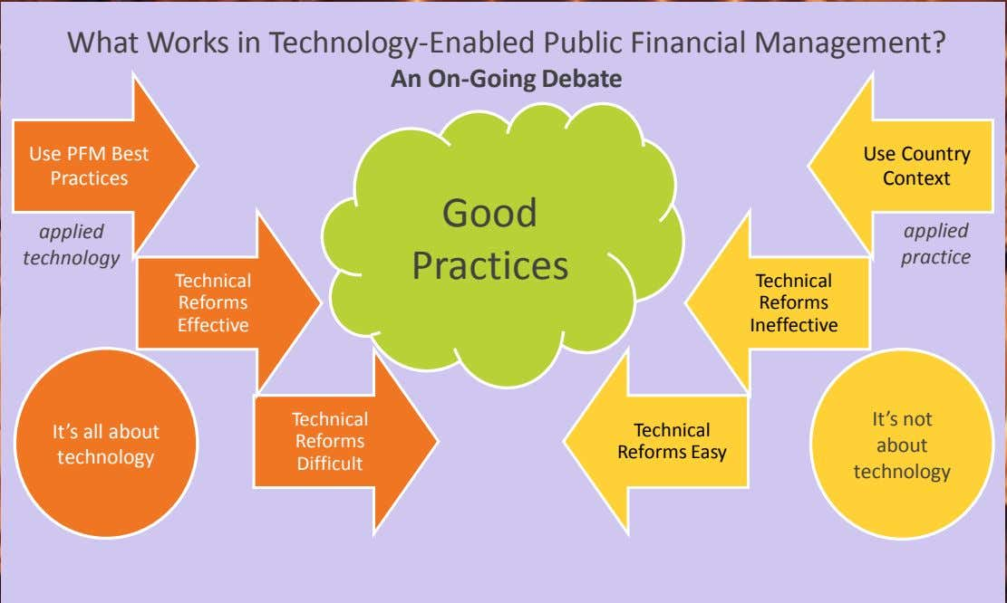 Version 7 section What Works in Technology-Enabled Public Financial Management? An On-Going Debate Use PFM