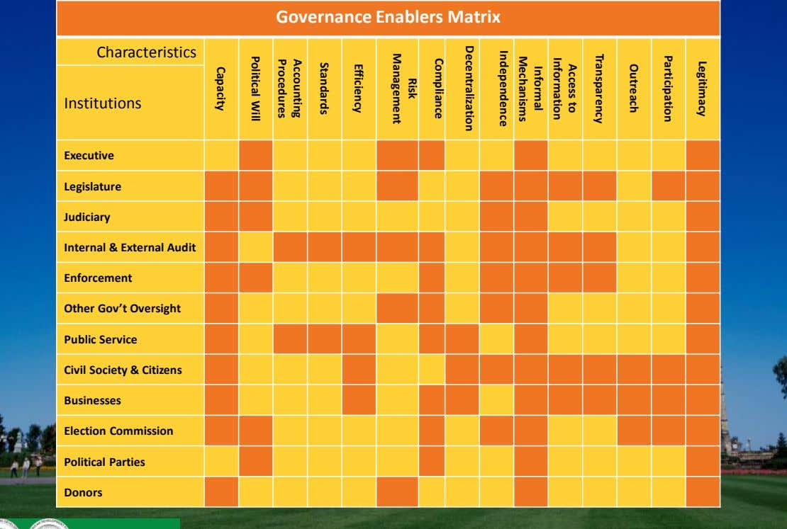 Legitimacy Participation Outreach Transparency Access to Information Governance Enablers Matrix Informal