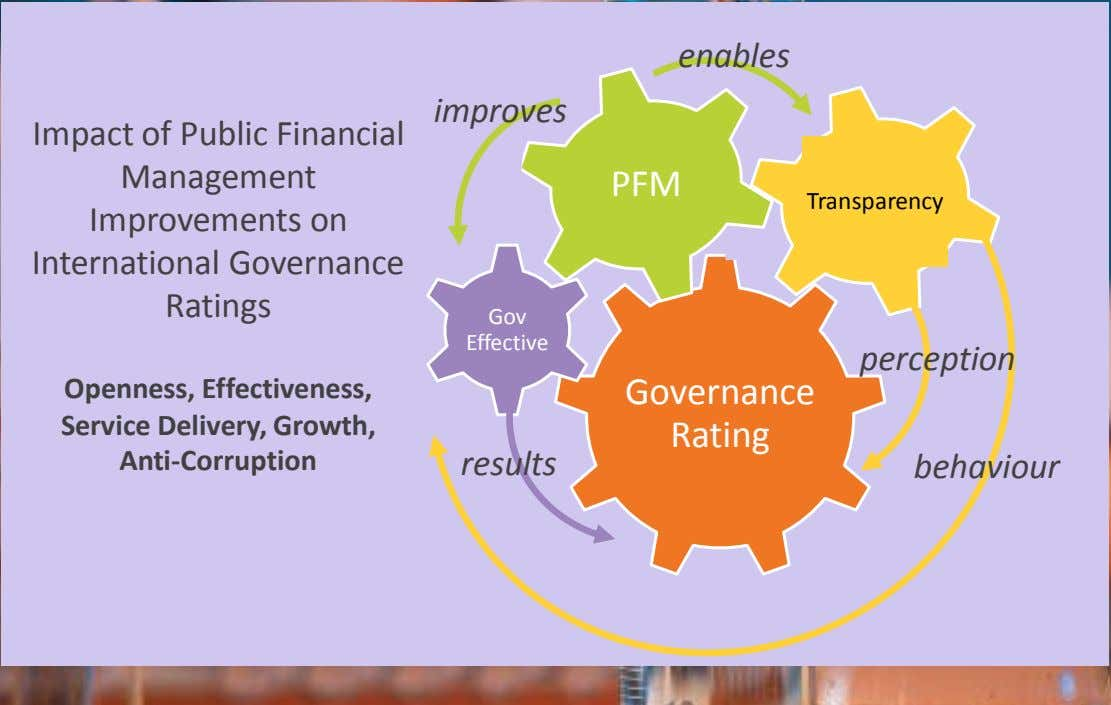 enables improves Impact of Public Financial Management Improvements on PFM Transparency International Governance