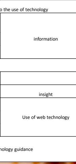 government information insight Use of web technology Meta collection of 3 r d party indicators Governance