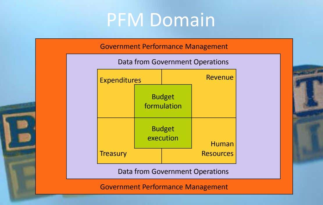 Version PFM Domain 7 section Government Performance Management Data from Government Operations • brief discussion