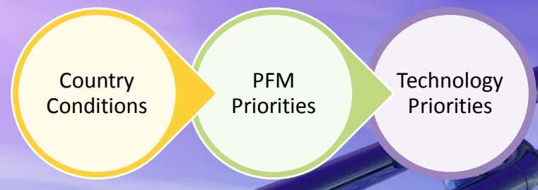 Country PFM Technology Conditions Priorities Priorities