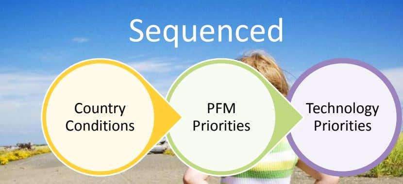 Version Sequenced 7 section Country PFM Technology • brief discussion Conditions Priorities Priorities