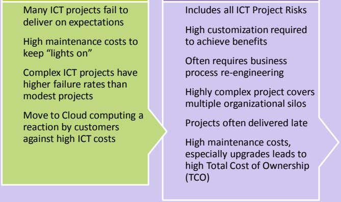 Many ICT projects fail to Includes all ICT Project Risks deliver on expectations High maintenance