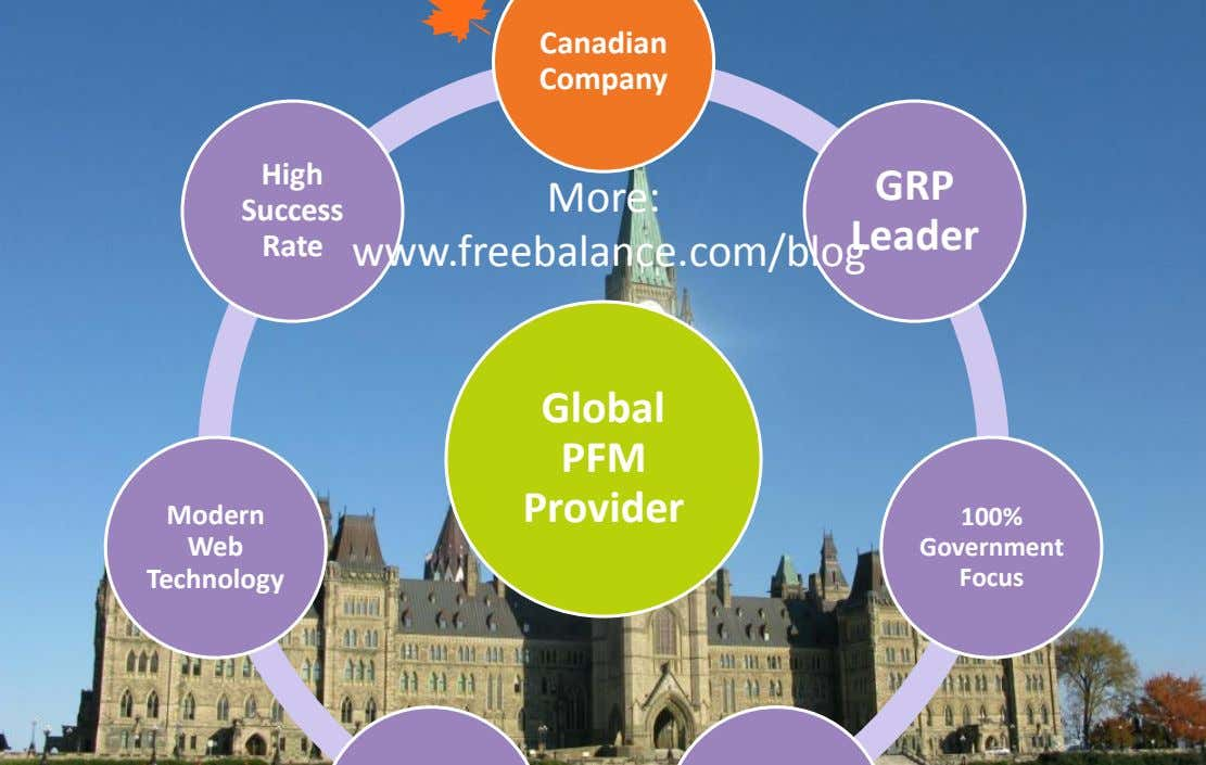Version 7 section Canadian Company High GRP More: Success Leader Rate www.freebalance.com/blog • brief