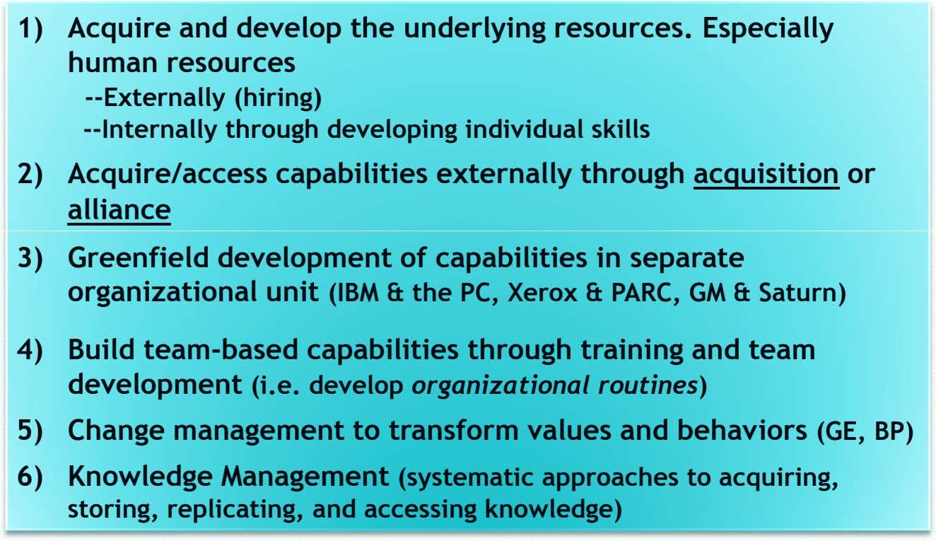 1) Acquire and develop the underlying resources. Especially human resources --Externally (hiring) --Internally through