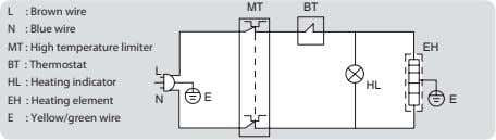 MT BT L : Brown wire N : Blue wire MT : High temperature limiter