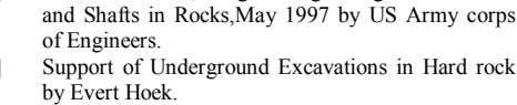 and Shafts in Rocks,May 1997 by US Army corps of Engineers. Support of Underground Excavations in