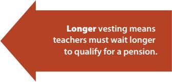 Longer vesting means teachers must wait longer to qualify for a pension.