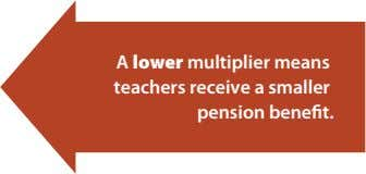 A lower multiplier means teachers receive a smaller pension benefit.